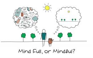 WHAT IS MINDFULNESS? HOW DOES IT WORK?