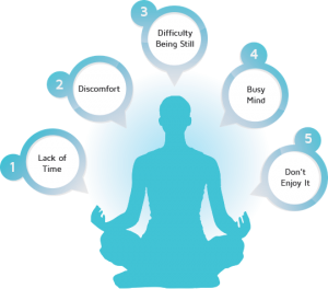 COMMON REASONS WHY PEOPLE DON'T MEDITATE